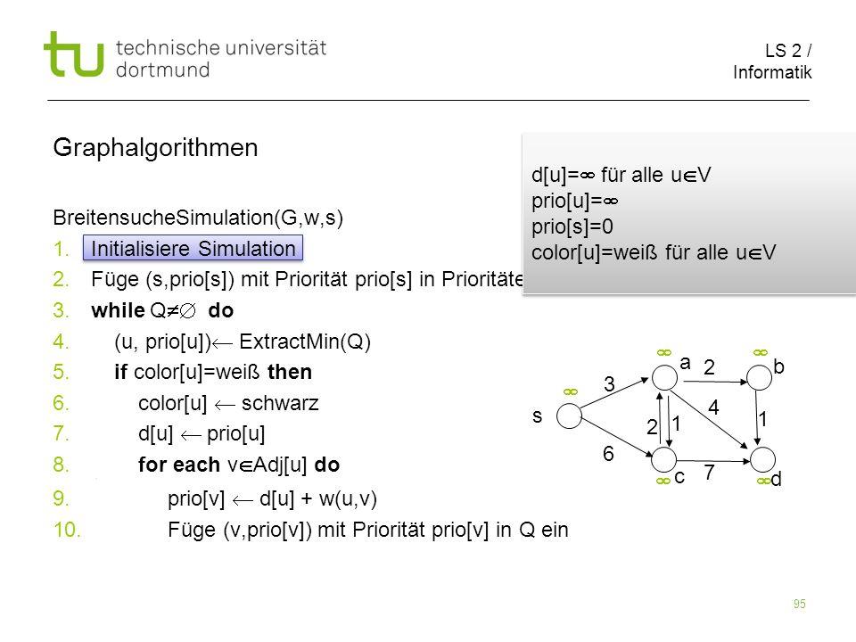 Graphalgorithmen d[u]= für alle uV prio[u]= prio[s]=0